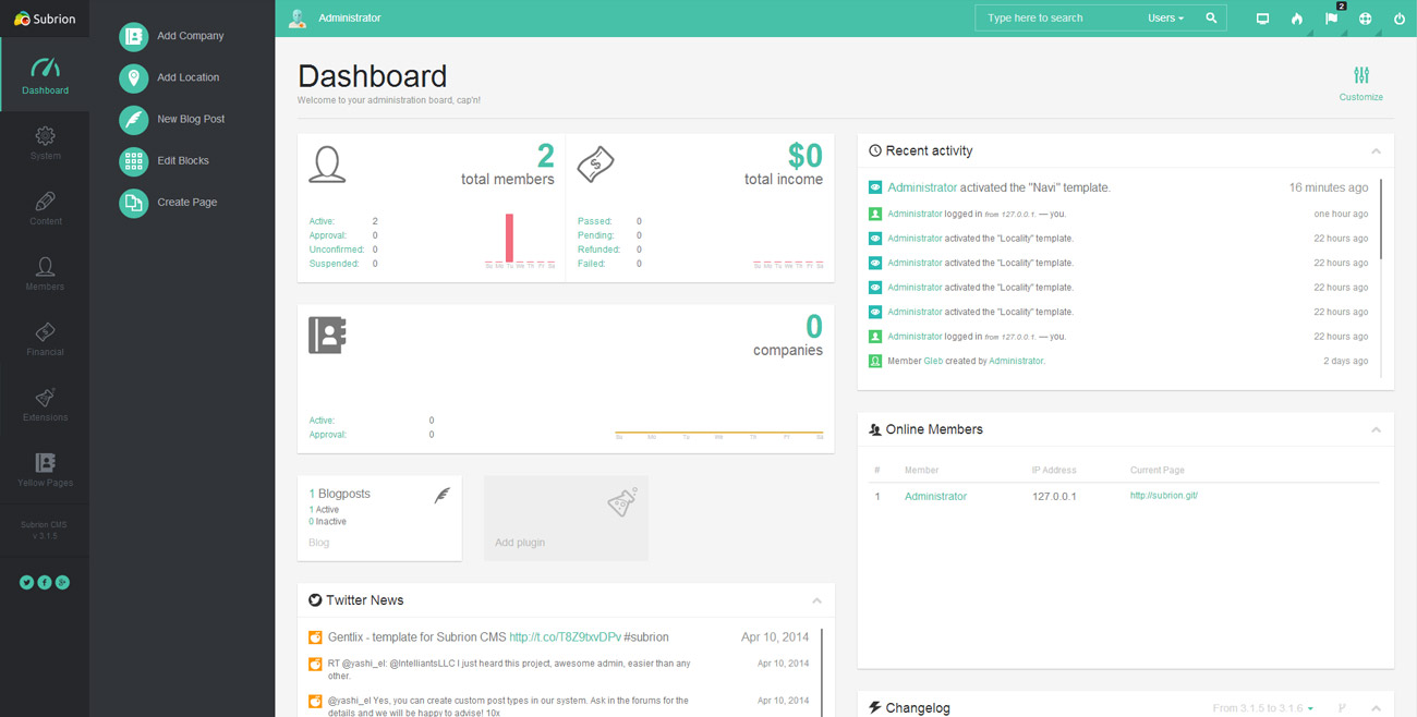Administrator Dashboard home